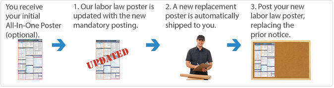 Poster Replacement Solution With Initial Poster - Graphic[2]